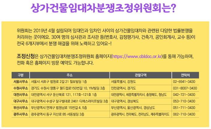상가건물임대차분쟁조정위원회